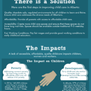 Child care infographic final